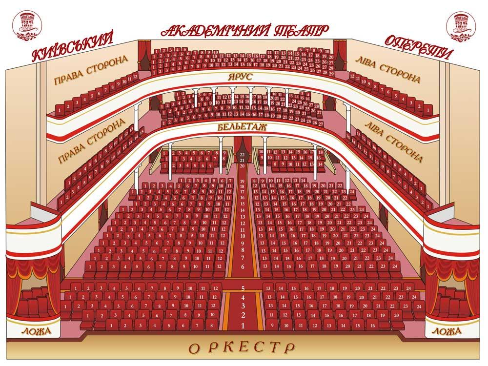 Киевский национальный